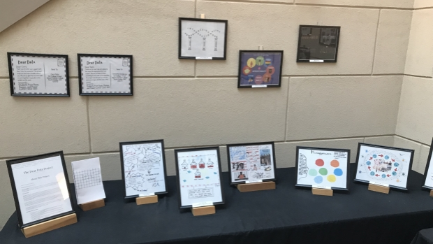 Selections from the Dear Data Exhibit