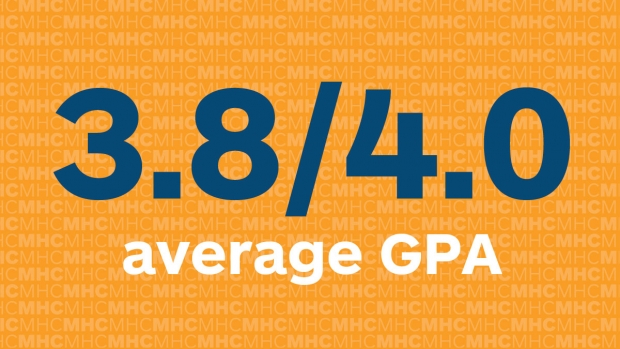 Infographic: Average GPA for incoming students: 3.8/4.0