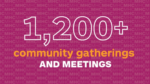 Infographic: 1,200+ community gatherings and meeitings