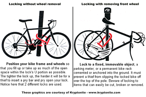 Illustration Explaining How To Lock Your Bike